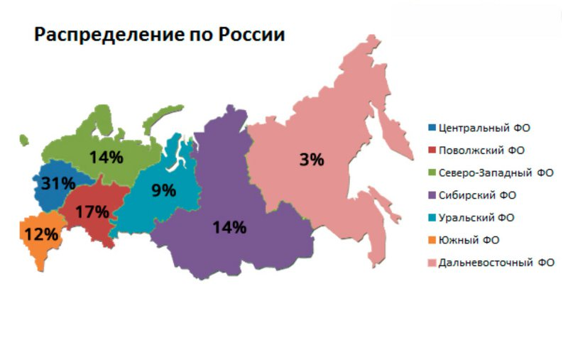 microzaym-raspredelenie-po-russia