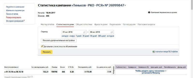 statistika-tinkoff-yandex-rsya