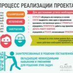 Подборка бизнес инфографики