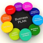 Бизнес-план: определение и структура