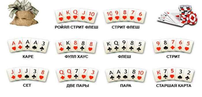 kombinacii-kart-v-amerikanskom-pokere