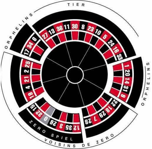sectora-amerikanskoi-ruletki