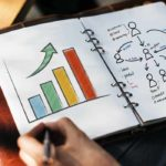 Какие знания необходимы для создания бизнеса онлайн?